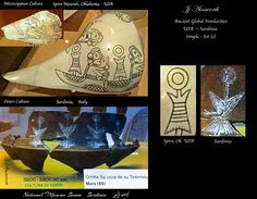 Comparison of symbols from Spiro Mounds artifacts (USA) and Sardinia.