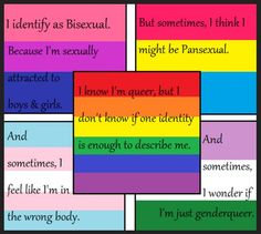 Types of sexualities and their definitions