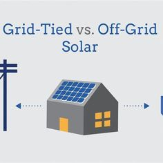 Grid-tied vs. Off-Grid Solar: Which is Right for You? #solargenerator #solarpanels,solarenergy,solarpower,solargenerator,solarpanelkits,solarwaterheater,solarshingles,solarcell,solarpowersystem,solarpanelinstallation,solarsolutions