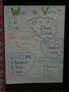 Math Coach's Corner: place value