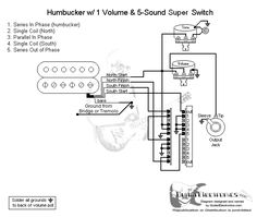 Guitar Wiring Diagram 2 Humbuckers/3-Way Lever Switch/2