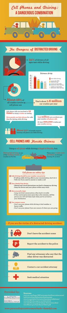 Cell-Phones-and-Driving-Infographic Texting and Driving Car accident in Rhode Island www.rhodeislandpersonalinjuryattorneyblog.com
