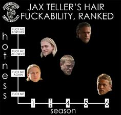 "CHART: RANKING JAX TELLER'S HAIR FUCKABILITY, IN HONOR OF ""SONS OF ANARCHY""'S SEASON 7 PREMIERE"