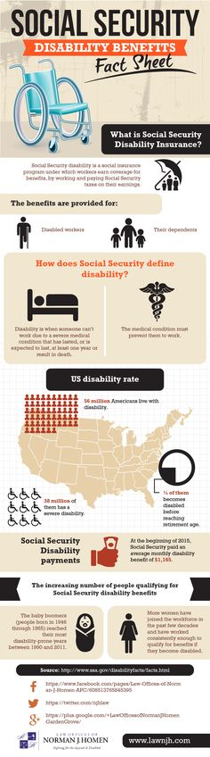 http://www.lawnjh.com/ - Social Security disability is a social insurance…