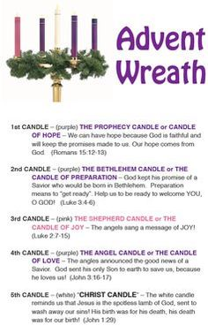 Advent Wreath - Guide to Meaning~ Awesome tradition to keep focus on the real Christmas. Sunday Dinner: December December and then the Christ candle on and/or Light each Advent candle in progression until all 4 are lit before Christmas day! Winter Christmas, All Things Christmas, Christmas Holidays, Christmas Crafts, Christmas Decorations, Christmas Advent Wreath, Christmas Dance, Christmas History, December Holidays