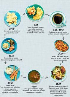 Reeducação alimentar - Dieta da energia