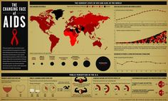World HIV epidemic 2011 - 34 million - highest rates Africa ..and Russia?!