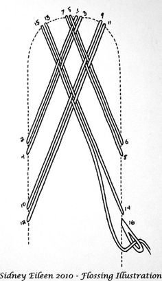 How to Floss a Corset » By Sidney Eileen » Page 2