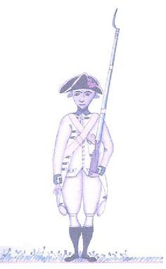 Batallón de Milicias de Pardos de Valencia 1785