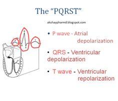 ECG Interpretation Made Simple | Made Easy 5 Minutes - ECG Interpretation |Pharm.D India