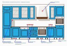 Схема расположения электроточек в кухне