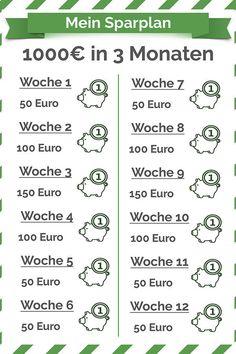 Sparplan: 1000 Euro in 3 Monaten sparen - Finance tips, saving money, budgeting planner Money Plan, Money Tips, Savings Planner, Budget Planer, Savings Challenge, Diy Projects For Beginners, Financial Planning, Finance Tips, Good To Know