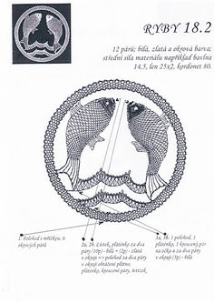 renda de bilros / bobbin lace signos / horoscope Bobbin Lace Patterns, Lace Heart, Victorian Lace, Lace Jewelry, Needle Lace, Lace Making, Lace Collar, Lace Detail, Diy And Crafts