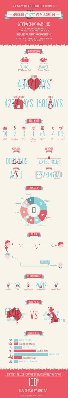 Faire-Part, mariage, graphisme, infographie, marketing, communication, pub, mdelmas 11
