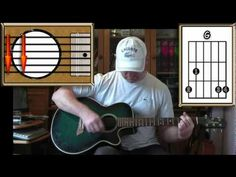 ▶ Songbird - Oasis - Acoustic Guitar Lesson (Easy 3 chords) - YouTube