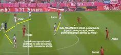 no twitter:  www.twitter.com/leoffmiranda   no facebook: http://www.facebook.com/paineltatico       Espanto, comoção, crítica: o Bayern vence...