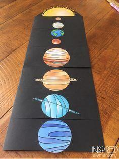 Planeten en hun afstand tot de zon.