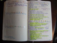 crafty creativity: The Bullet Journal