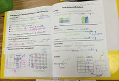 ★ Rockstar Math Teacher ★: Awesome Resource - Color-coded Input Wall Charts