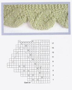 65 New Ideas crochet edging leaf stitch patterns Lace Knitting Stitches, Crochet Stitches Patterns, Knitting Charts, Knitting Patterns Free, Baby Knitting, Stitch Patterns, Tricot D'art, Knit Edge, Creation Couture