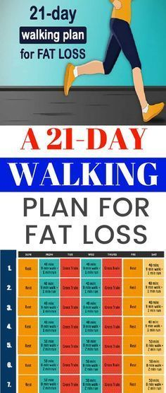 A 21-Day Walking Plan For Fat Loss - Magical Useful Tips