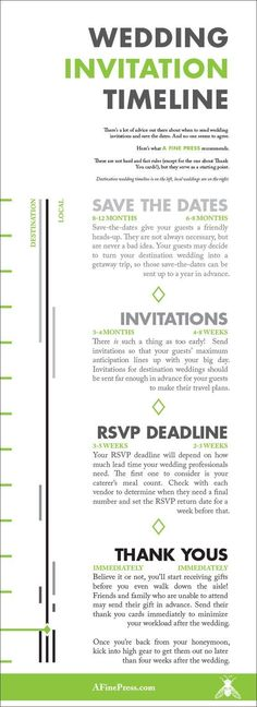 Are you wondering when to send your wedding invitations, save the dates, and thank you cards? Maybe you're not sure when to set you rsvp due date. This wedding invitation timeline from a fine press will help you whether you're getting married in town or planning a destination wedding. #weddingplanninginfographic