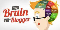 Bagaimana Blogger Mat Salleh Jana Ribuan USD Sehari - ahmadFaiz.com