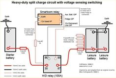 12V Electrics - Step By Step - posted in Electrical - General: The following topic details the construction of a typical Split Charging and Leisure Battery with Power Distribution system using readily available components. Wherever possible these have been sourced from the Vehicle Wiring Products catalogue.Note: These components have been carefully chosen to suit the majority of installations with the minimum of fuss. If you do choose different components you will have to ensure that you…