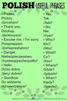 Polish vocabulary - Useful phrases Polish Words, Polish Sayings, Learn Polish, Polish Christmas, Polish Language, Visit Poland, Polish Recipes, Polish Desserts, Poland Travel