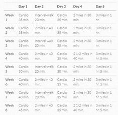your 8 week walking plan for weight watchers – Recipes 2 Day