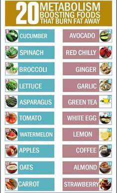 20 Metabolism Boosting Foods that burn fat away only if you take them in a proper & Customized way. Never skip them from your daily meal planning