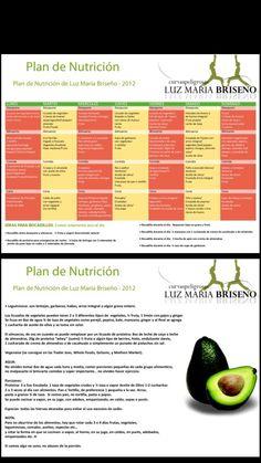 11 Best Curvas Peligrosas Images Eating Healthy Healthy Eating