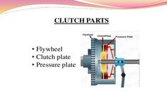 Dual cluth transmission Dual Clutch Transmission, Manual Transmission, Electronic Control Unit, Your Message