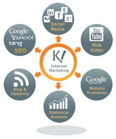 The Right Search Marketing Company Can Drive More Leads To Your Business. Learn More at:http://www.youtube.com/watch?v=C5ufnij7hKE