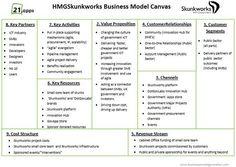 Final Published Business Model Canvas
