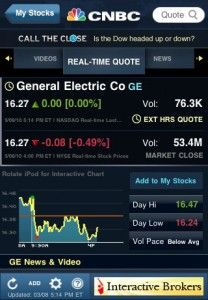 Ge Stock Quote Amazing Due To The Effect The Tickers Have On The Fans It's Not Common To .
