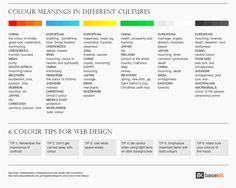 Color Meanings in Different Cultures
