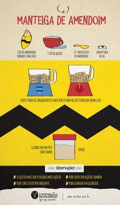 infográfico receita manteiga de amendoim caseira Sweet Recipes, Vegan Recipes, Cooking Recipes, Fudgy Brownie Recipe, Menu Dieta, Food Illustrations, No Cook Meals, Cooking Time, Food Hacks