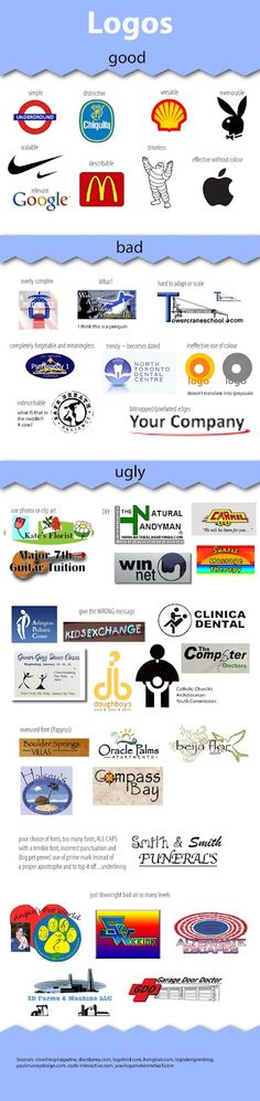 logos explained graphically