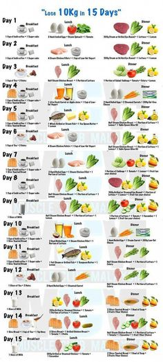 Wonderful Healthy Living And The Diet Tips Ideas. Ingenious Healthy Living And The Diet Tips Ideas. Menu 1200 Calories, 1200 Calorie Diet, Healthy Weight, Healthy Life, Healthy Living, Eat Healthy, Weight Loss Meals, Meal Prep, Lose Weight