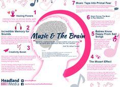 [Infographic] Music and The Brain | KVHstudios Blog