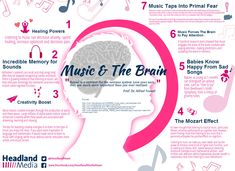 THE AND MUSIC BRAIN LANGUAGE