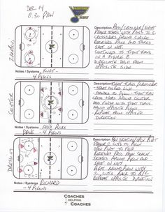 Full-ice practice plan for Novice / U8. One station is a