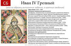 Исторические портреты (С6) Soviet Union, People Of The World, Russia, Illustration, Food Heaven, Study, Jacket, School, History