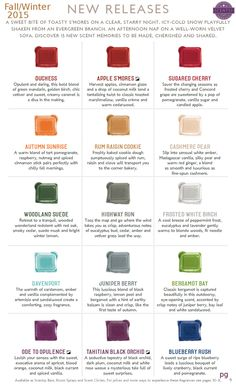 Scentsy Fall/Winter 2015 New Release Scents https://yourhousewillsmellgreatwithkris.scentsy.us/