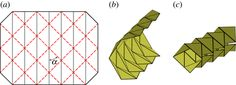 Rigidly foldable origami allows for motion where all deflection occurs at the crease lines and facilitates the application of origami in materials other than paper. In this paper, we use a recently. Solid Line, The Fold Line, Origami Patterns, Ceramic Soap Dish, Royal Society, Cup Design, Gadgets, Paper, Experiment