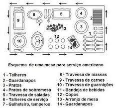 Regras básicas de etiqueta!!! – ♥ DONA DE CASA LINDA ♥