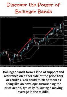 Bollinger Band trading when executed properly, takes advantage of the implied volatility in options in order to extract the best profit from the trade. Implied Volatility, Bollinger Bands, Put Option, Money Trading, Stock Charts, Moving Average, Price Chart, Share Prices