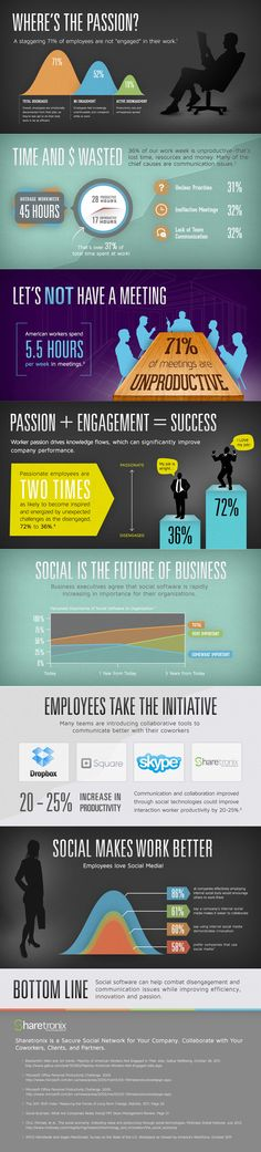 Employee Engagement and Money Wasted Infographic