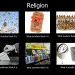 Religion Breakdown - What churches think it is - What christians think it is - What muslims think it is - What politicians think it is - What scientists think it is - What it actually is -- religion, scientists, christians, muslims, waste of time What Is Religion, Anti Religion, Athiest, Religious People, Religious Humor, Atheist Humor, Atheist Quotes, Truth Hurts, Christianity